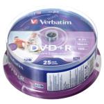 Болванки (CD, DVD диски)